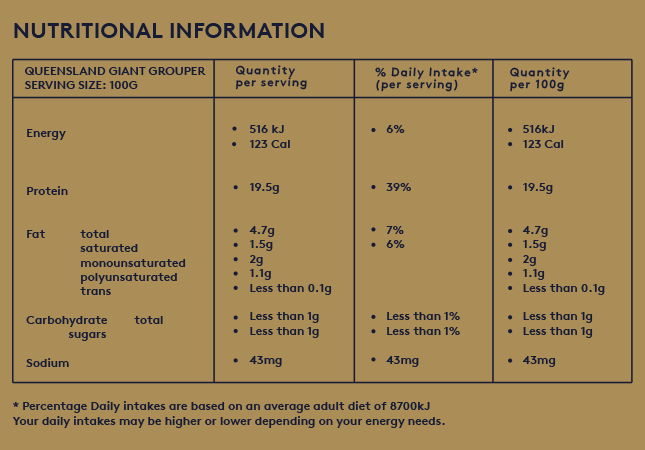 nutritional-information-panel